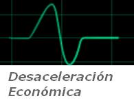 Desaceleración de la economía española