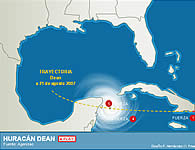 Trayectoria del huracán Dean